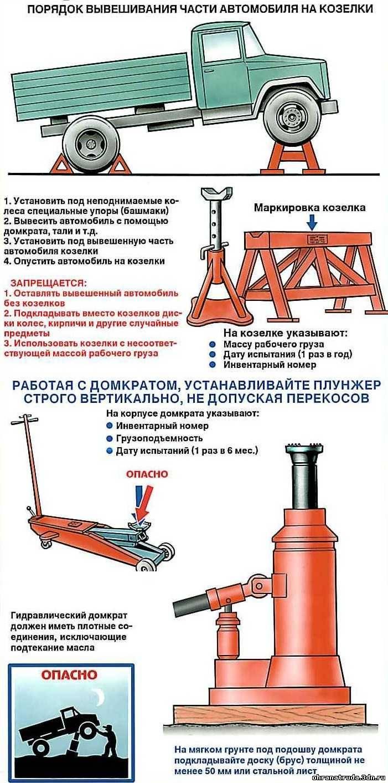 Инструкция по Охране Труда для Уборщика - картинка 1